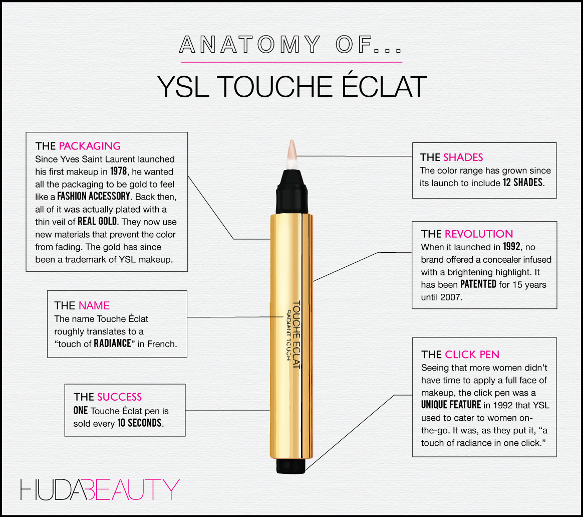 YSL Touche Eclat anatomy