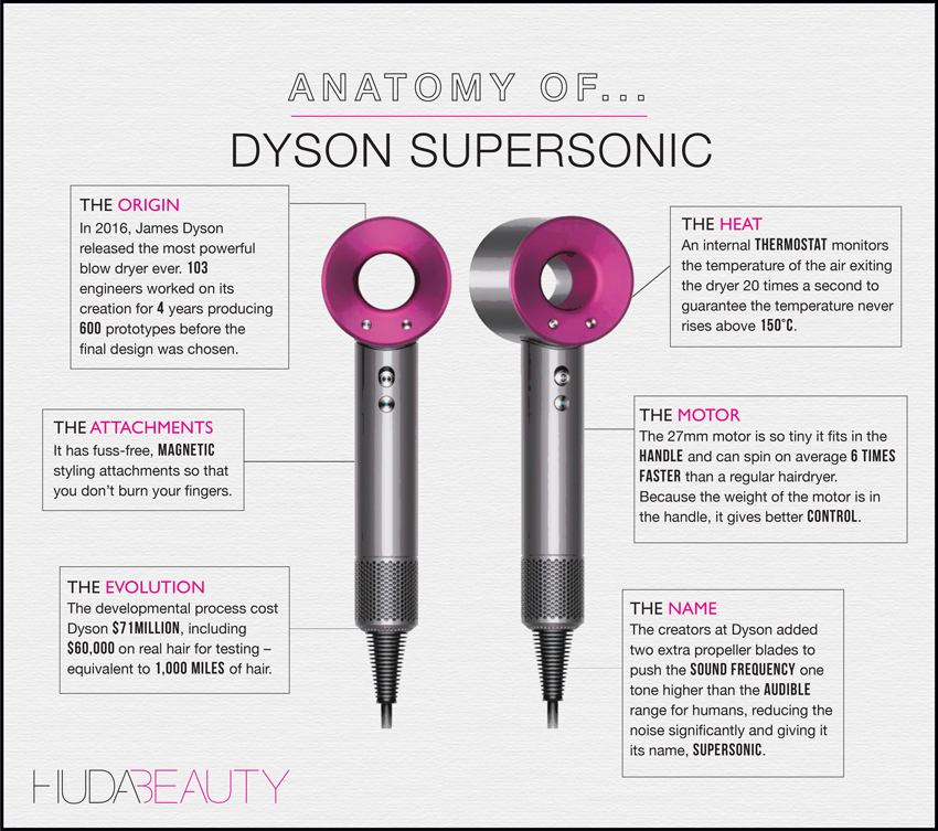 dyson supersonic facts