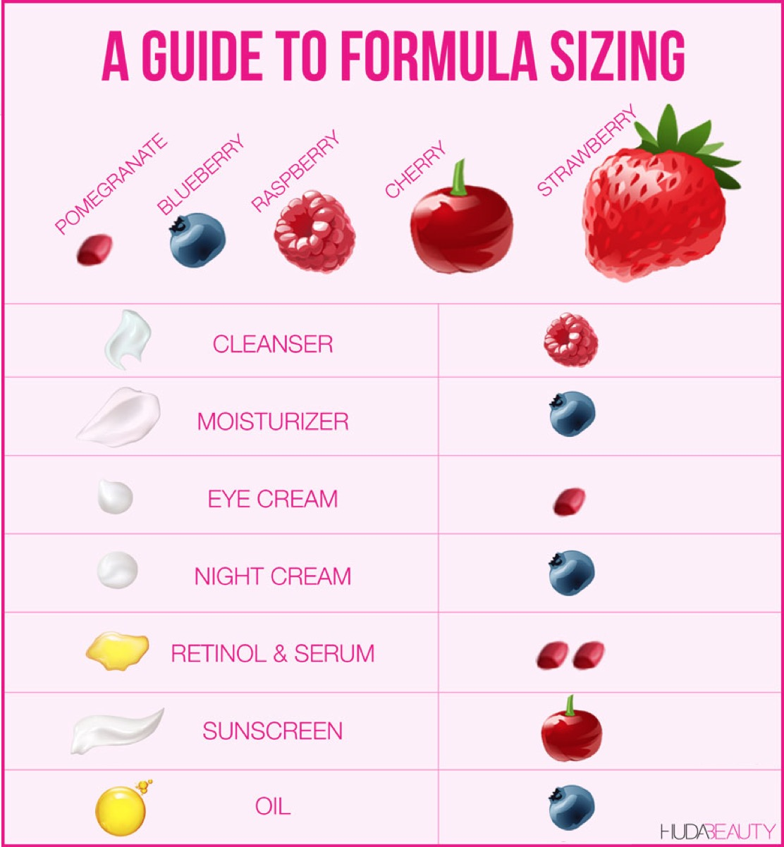 a guide to formula sizing