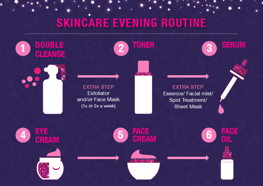 how to layer skincare products in the correct order