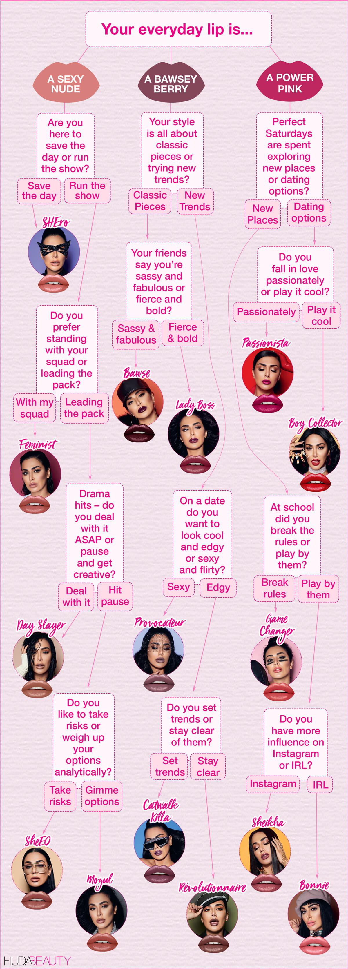 lipstick-personality-quiz