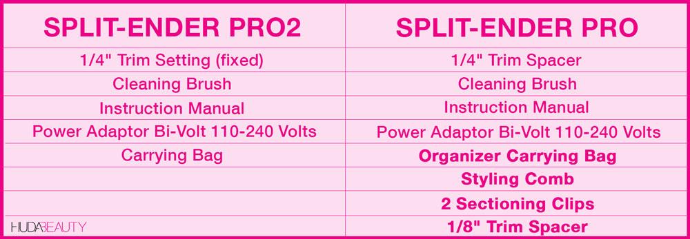 split-ender pro v split-ender pro2