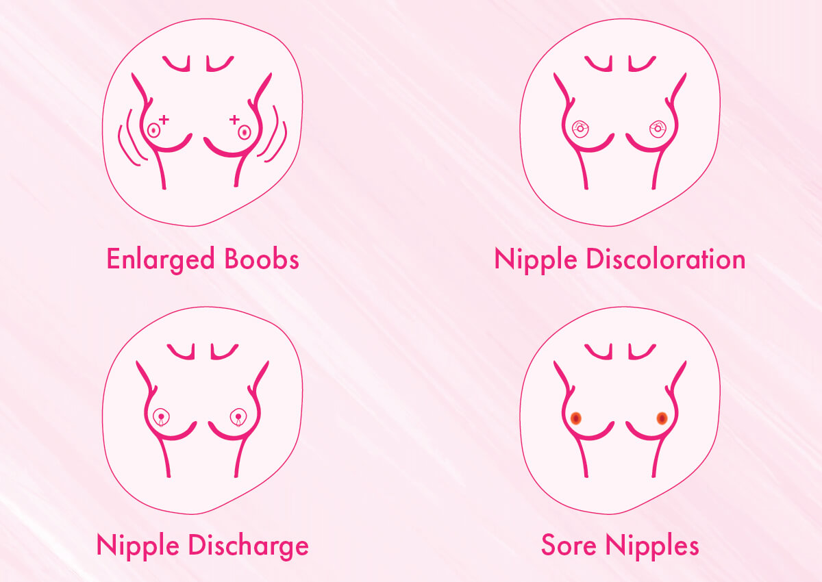 How To Get To Know Your Boobs Better (And Why It's SO Important)