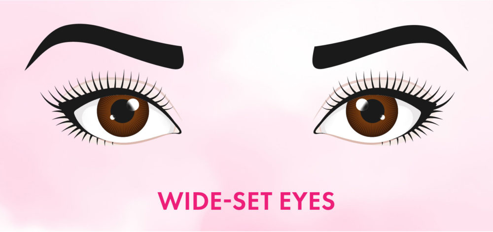 Eyeshadow Tips for Wide-Set Eyes