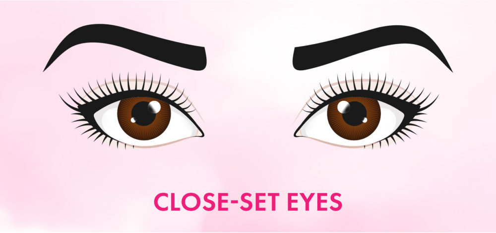 Eyeshadow Tips for CLOSE-SET EYES
