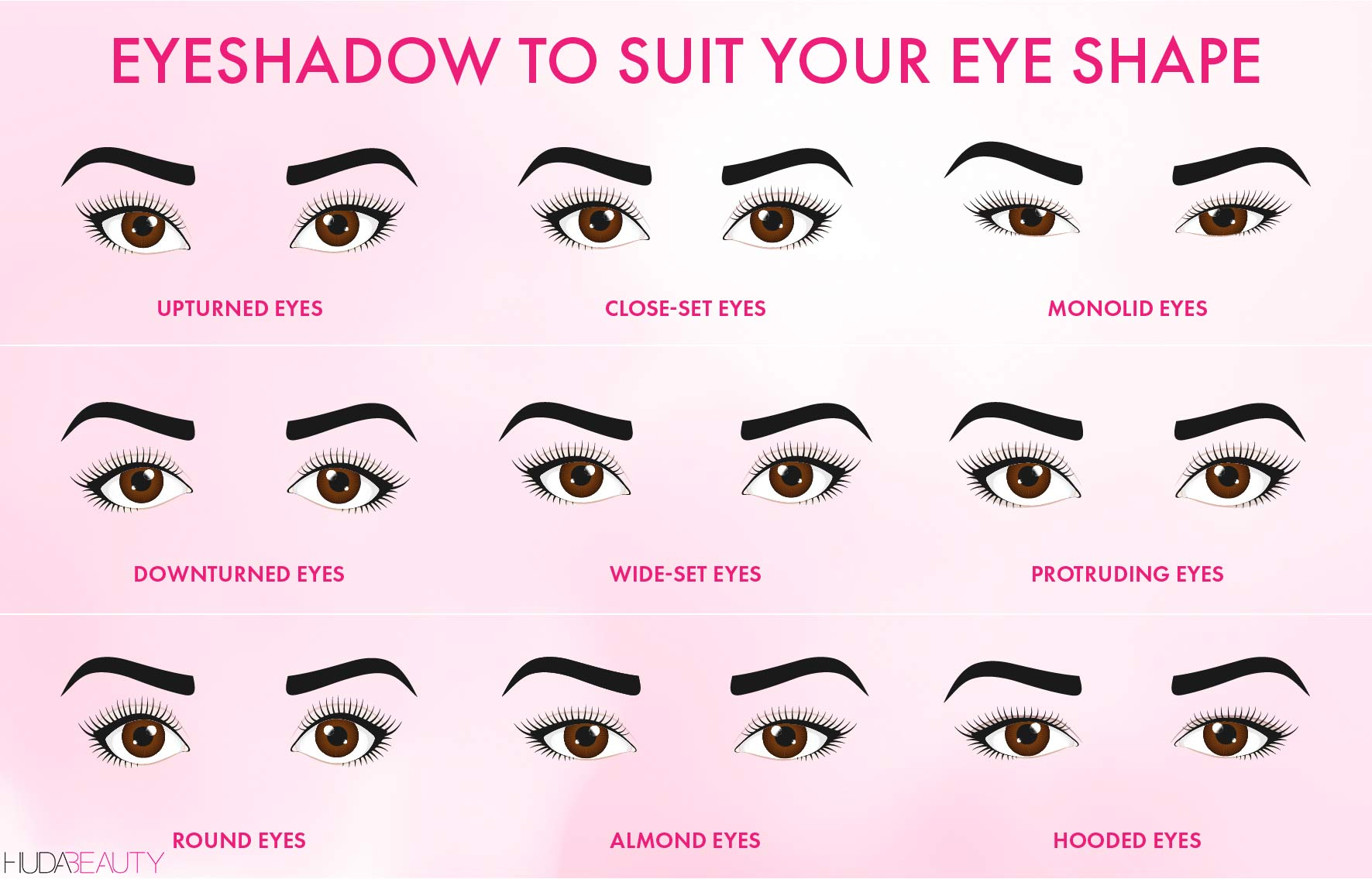 Eyeshadow to suit your eye shape