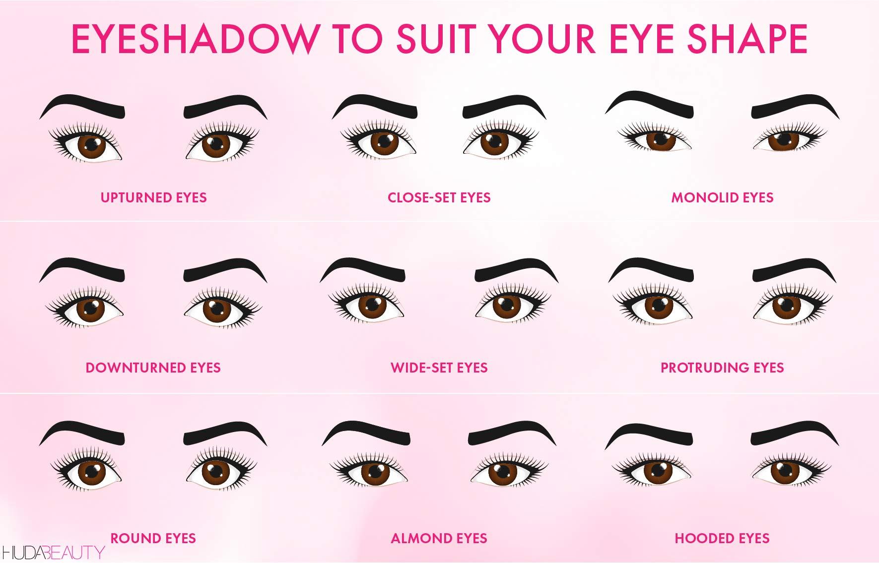 Eyeshadow Tips To Flatter Every Single Eye Shape  Blog  HUDA BEAUTY