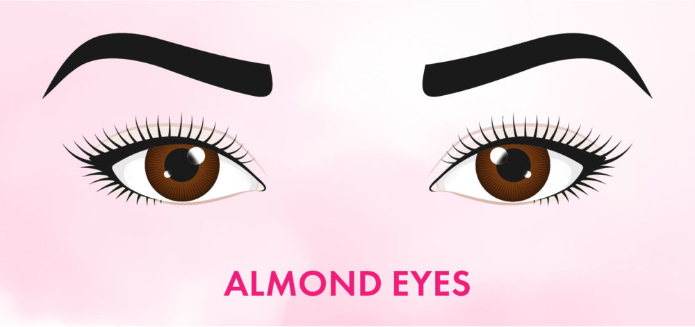 Eyeshadow Tips for Almond Eyes