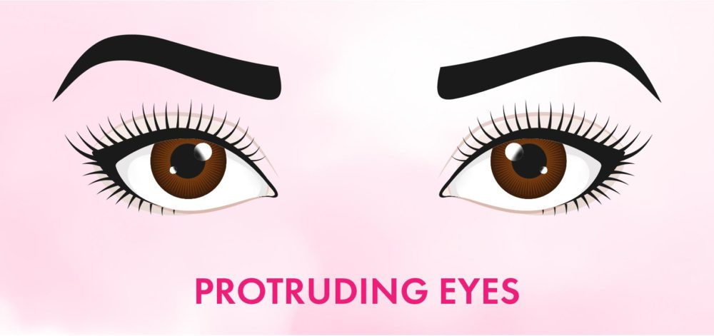 Eyeshadow Tips for Protruding Eyes