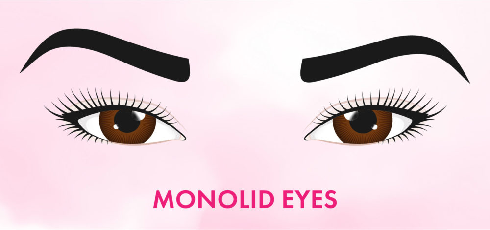 Eyeshadow Tips for Monolids