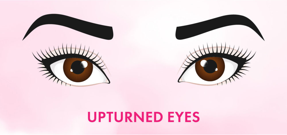Eyeshadow Tips for Upturned Eyes