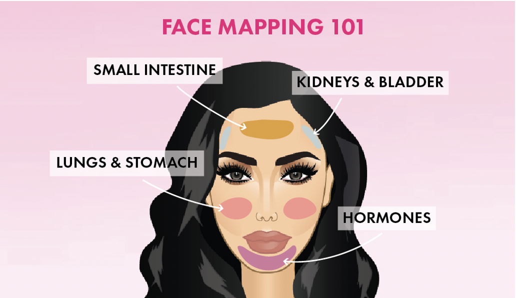 Can Face Mapping Explain Why Your Skin Is Acting Out?
