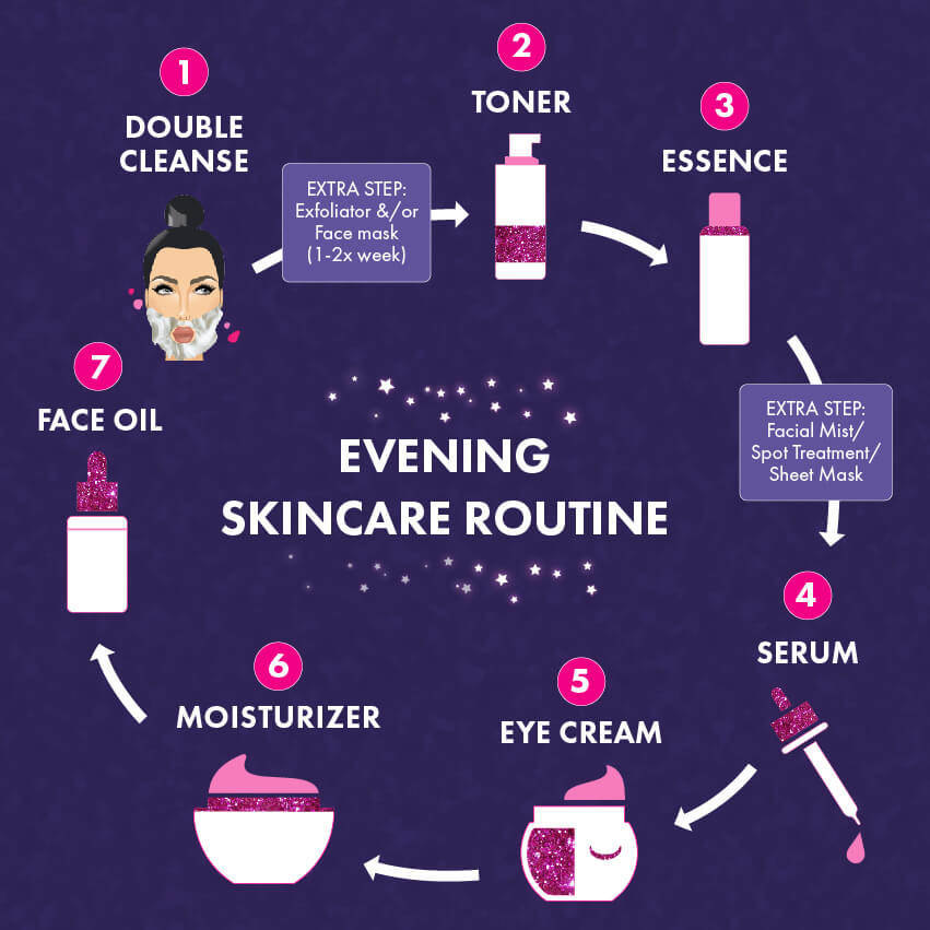 where to use get even in your routine